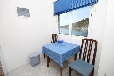 Zaklopatica, Ebédlő szállásegység típusa studio-apartment, háziállat engedélyezve és WiFi .