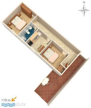 Lukoran, Plan in the apartment, dopusteni kucni ljubimci i WIFI.