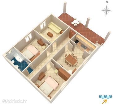 Mrljane, Plan in the apartment.