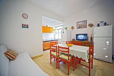 Fabrice, Jedáleň v ubytovacej jednotke house, domáci miláčikovia povolení.