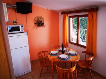 Ivan Dolac, Dining room in the apartment, dopusteni kucni ljubimci.