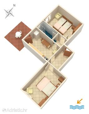 Zaglav, Plan in the apartment, (pet friendly) and WiFi.