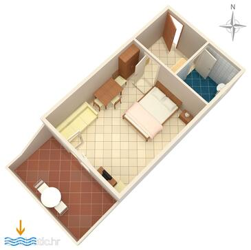 Zubovići, Plan in the studio-apartment, dopusteni kucni ljubimci i WIFI.