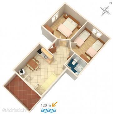 Zubovići, Alaprajz szállásegység típusa apartment, háziállat engedélyezve és WiFi .